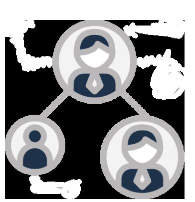 Portfolio Sidnet UK2 Zarządzanie danymi
